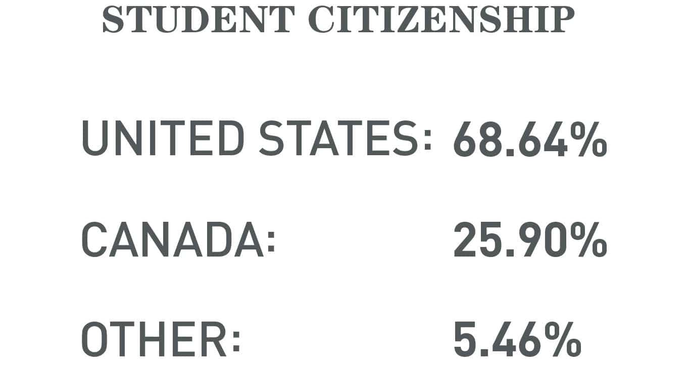 Student Citizenship