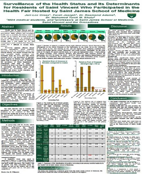 SJScience Medical School Research Summer 2015