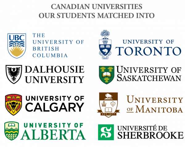 SJSM - Canadian universities our students matched into