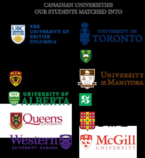 Graduate Success Match List | Saint James School of Medicine